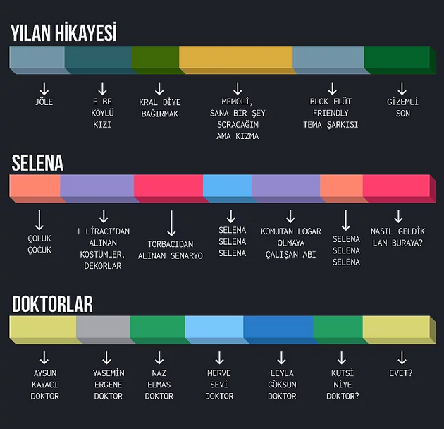 turk dizileri (1)