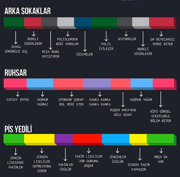 turk dizileri (2)